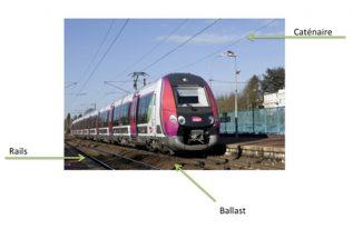 croquis-catenaire-rail-ballast