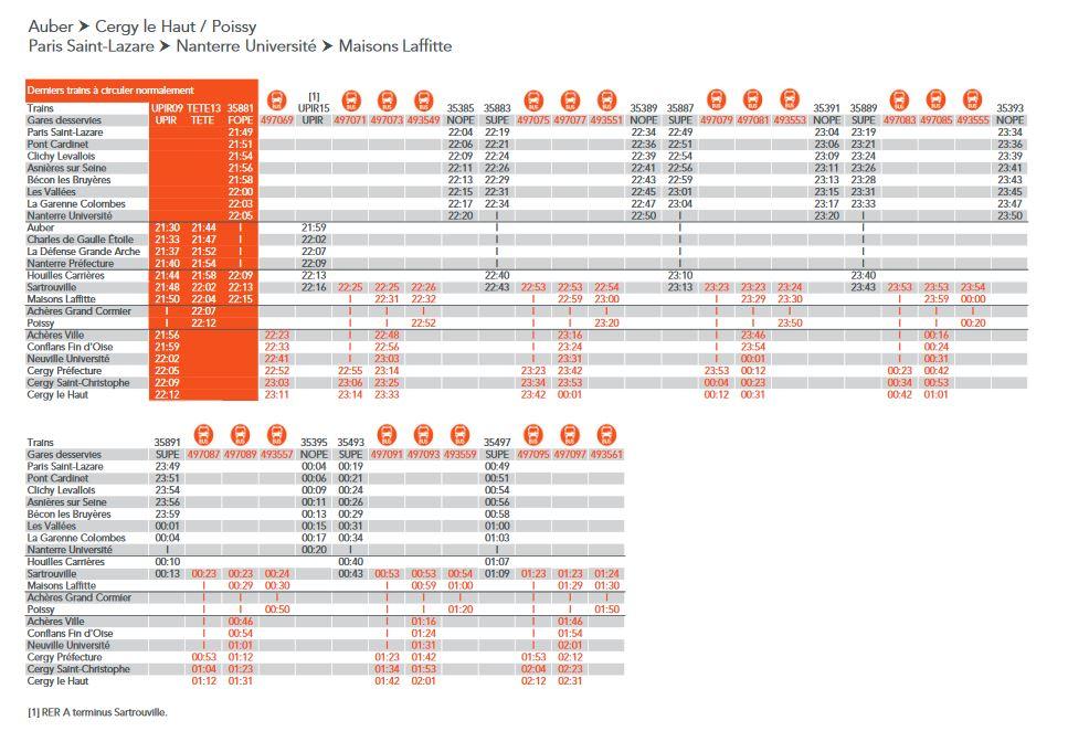 grille horaires travaux 6-10 mars