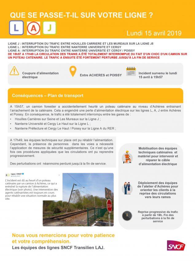 Flyer d'information sur la rupture d'alimentation électrique à Achères le 15 avril